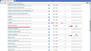 Как заработать на Copylancer.ru